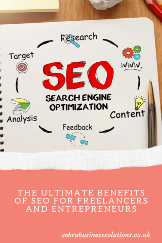 "Pin for the blog ""ultimate benefits of SEO for small business owners"" with a picture of a mind map with SEO terms and pictures"
