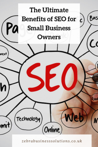 Pinterest pin with a mind map of SEO terms along with the title The Ultimate Benefits of SEO for Small Business Owners